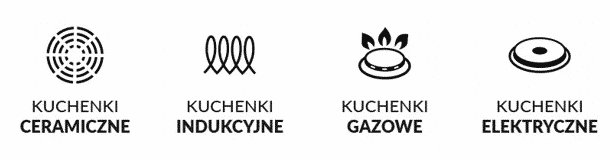 kubek emaliowany na jakich kuchenkach sklep na prezent oryginalny